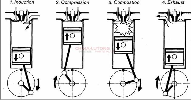 general diesel information