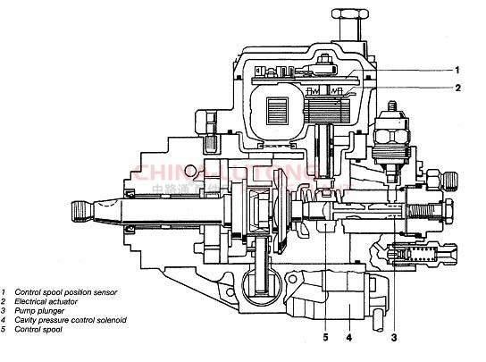 isuzu mechanical fuel pump diagram