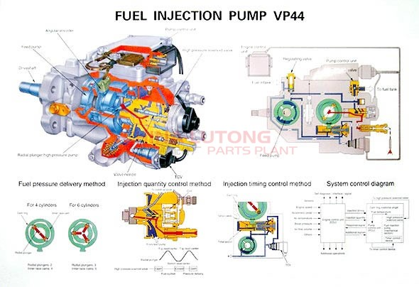 Fuel Injection Pump System